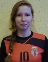 SIKORSKA Weronika