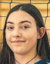 SZUDRA-ROSZKO Zofia